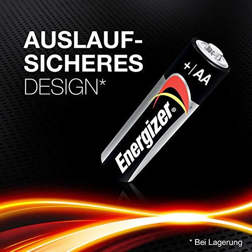 Edc Led 3w Kompakte Stirnlampe Kopflampe Mini-scheinwerfer Bushcraft Aa-batterie Weitere Sportarten
